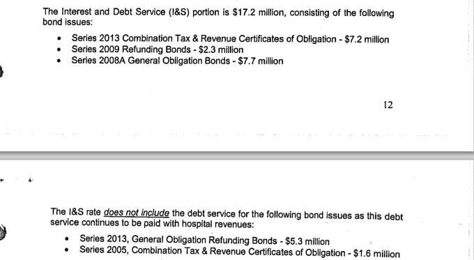 UMC Bonds
