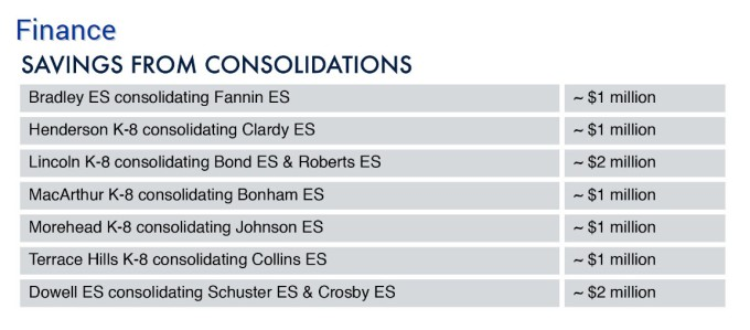 consolidations2